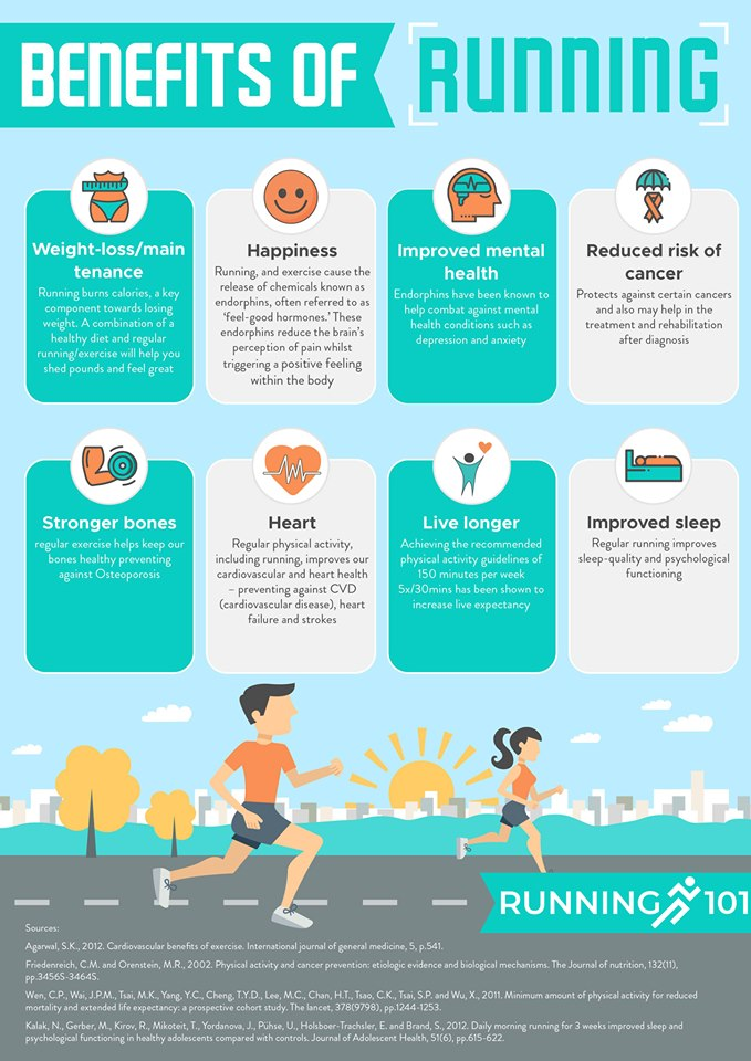 This is an infographic on the 8 benefits of running
